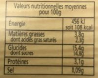 Yt Sensation Coco ANANAS2 - Nutrition facts
