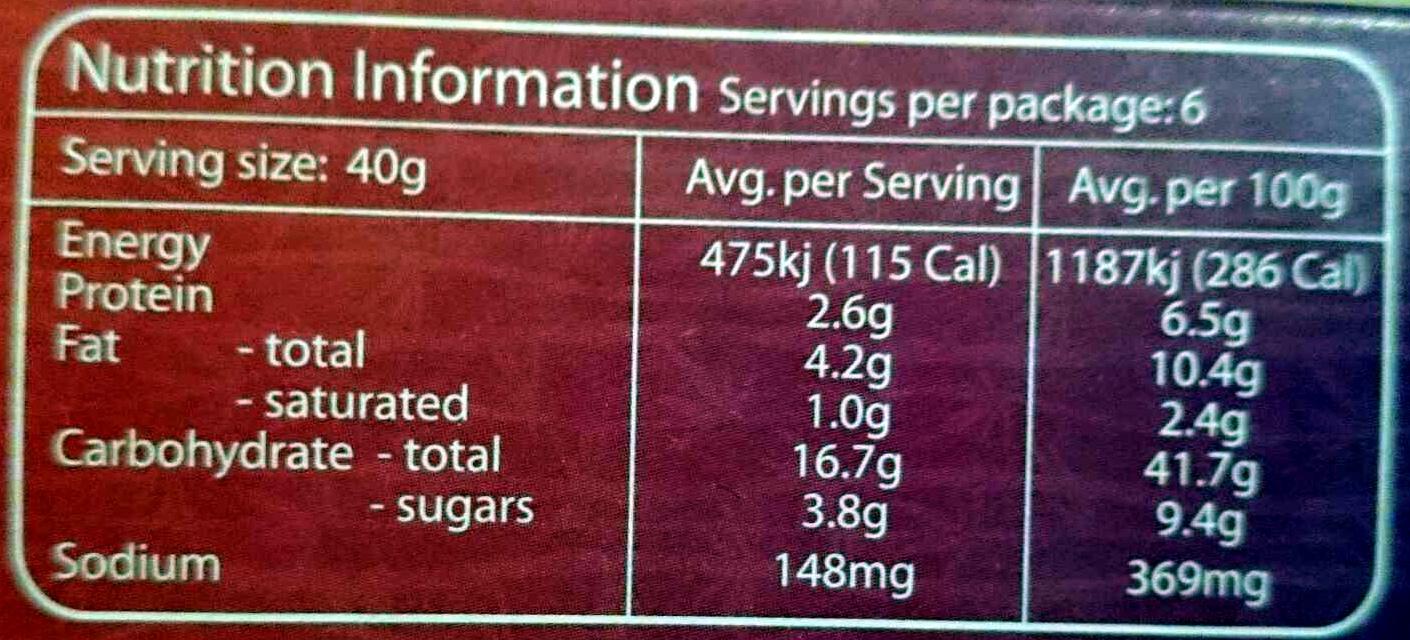 Peking Style BBQ Pork Buns - Nutrition facts - en