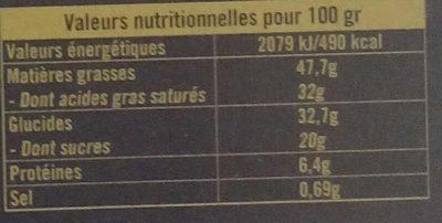 Pralinés sucre fleur de coco - Informations nutritionnelles