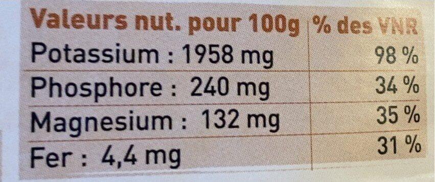 Physalis séchée colombie - Nutrition facts - fr