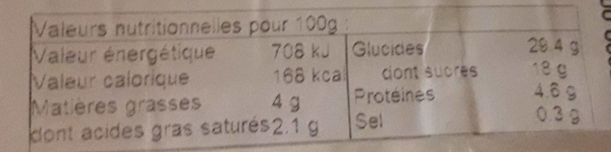 Far Breton au Lait Fermier Pomme - Informations nutritionnelles - fr