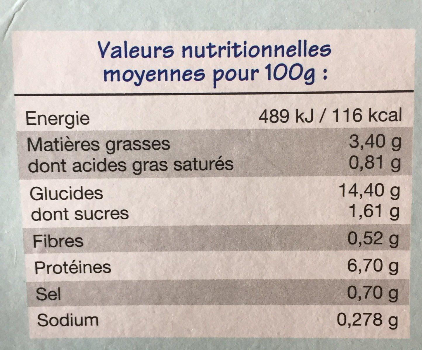 Émincé de Poulet, Sauce Champignon et ses Pâtes - Informations nutritionnelles - fr