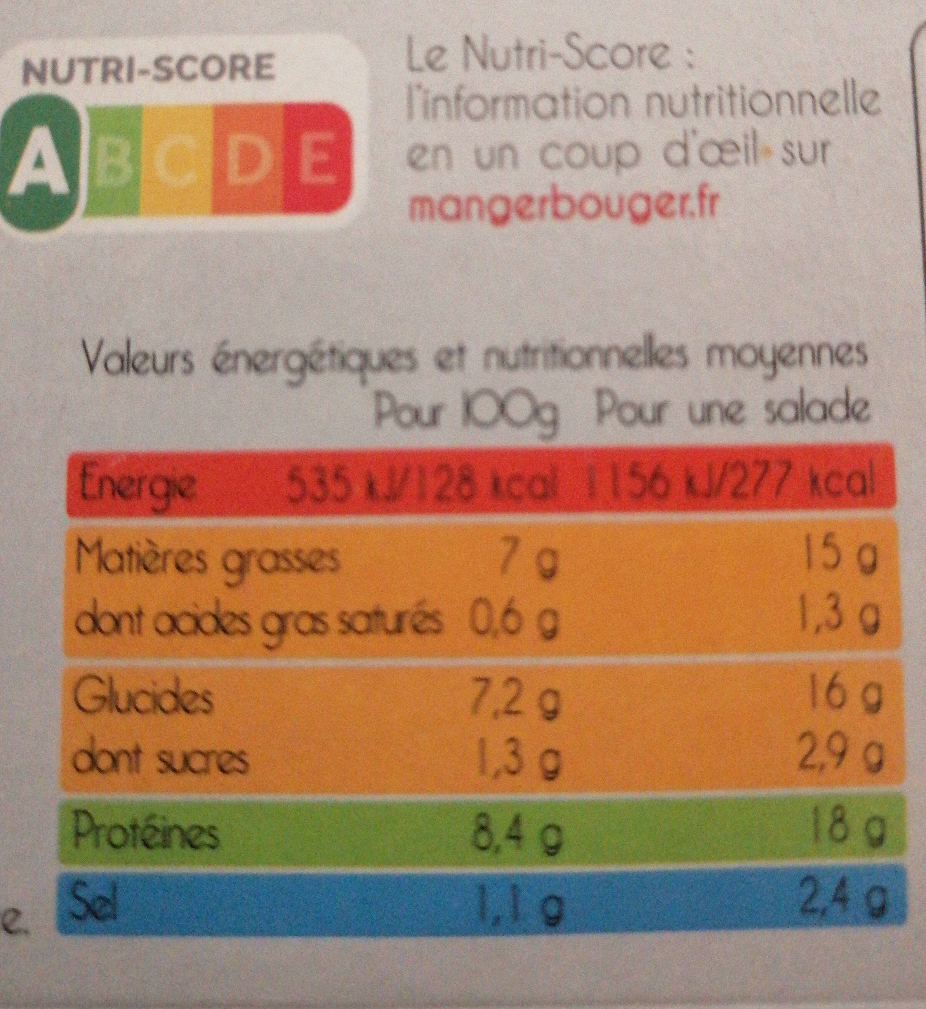 Salade Italienne - Informations nutritionnelles