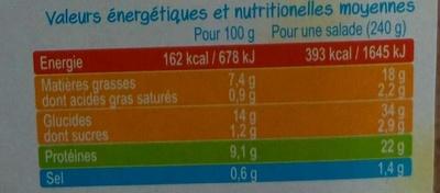 Salade riz au thon - Informations nutritionnelles