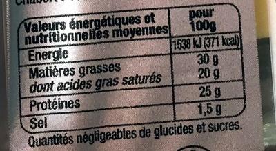 raclette de Savoie - Informations nutritionnelles