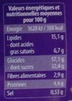 Stollen au Rhum - Voedingswaarden