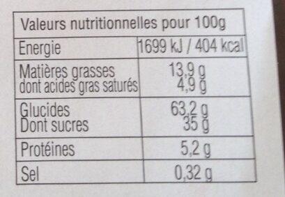 Couques Saveur Amande Renardises 300 G - Informations nutritionnelles - fr