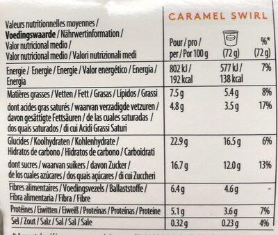 Gelato 150 calories Caramel Swirl - Informations nutritionnelles - fr