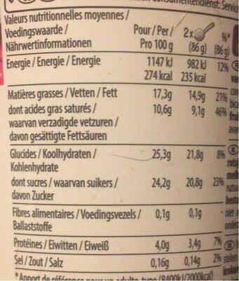 Macadamia nut brittle - Wartości odżywcze - en