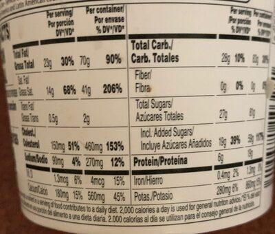 Coffee Ice Cream - Voedingswaarden - en
