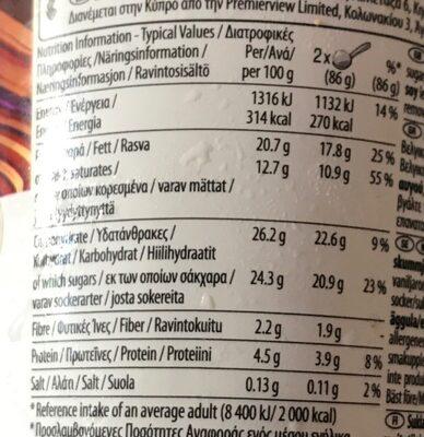 Belgian Chocolate Ice Cream - Nutrition facts - en