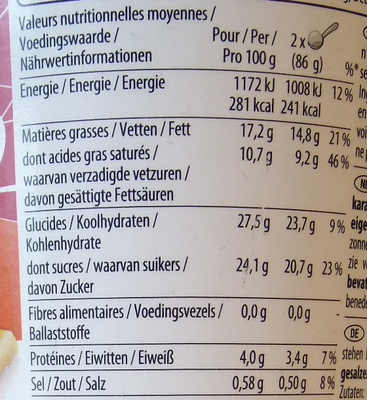 Glace caramel au beurre salé  - Nutrition facts