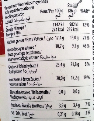 Macadamia nut brittle - Informations nutritionnelles - fr
