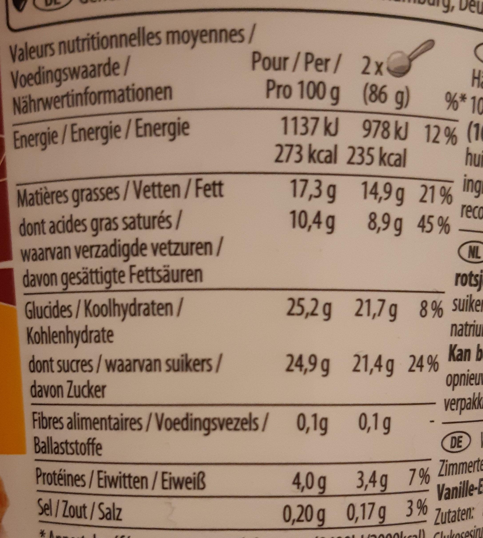Vanillas macadamia nut brittle - Informations nutritionnelles