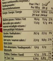 Cookie dough chip - Informations nutritionnelles