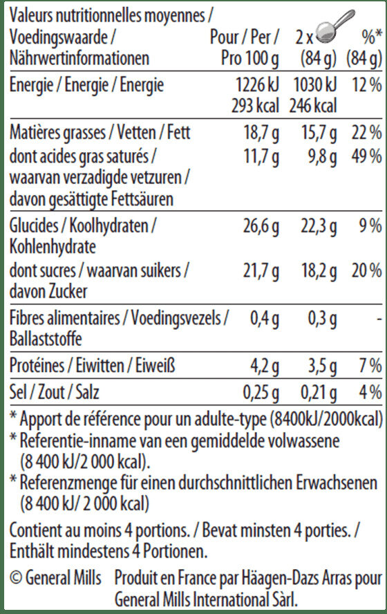 Glace cookie dough chip - Voedingswaarden