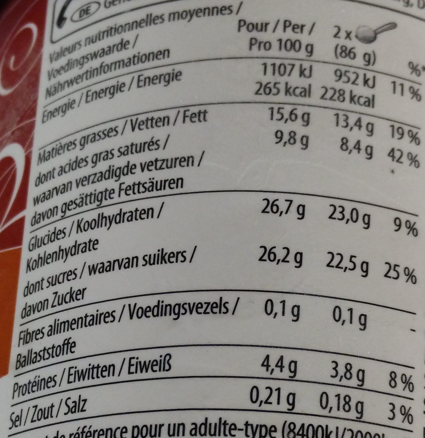 Crème Glacée Dulce de Leche - Voedingswaarden - fr