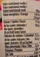 Häagen Dazs  Macadamia 95ml - Informació nutricional - es