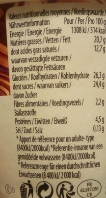 Glace au chocolat - Voedingswaarden