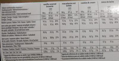 Favorite Selection - Vanilla Caramel Brownie - Macadamia Nut Brittle - Cookies & Cream - Dulce de Leche - Voedingswaarden - fr