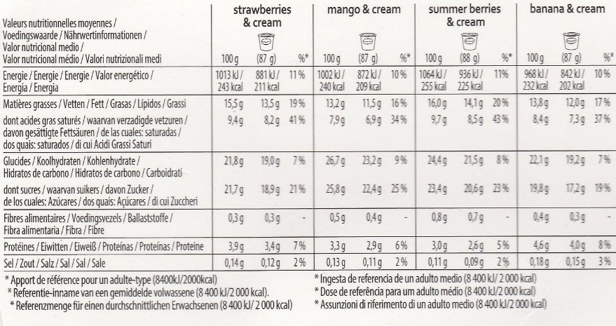 Fruit attraction (strawberries & cream, mango & cream, summer berries & cream, banana & cream) - Informations nutritionnelles - fr