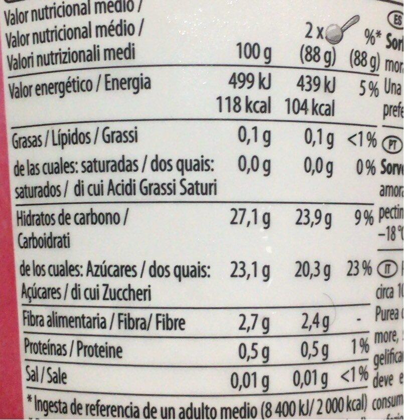 Haagen dazs frambuesa - Informations nutritionnelles - es