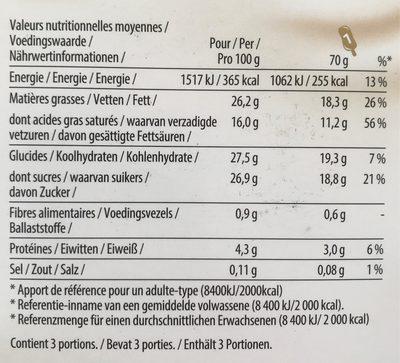 Crème Glacée Macadamia Nut Britle - Voedigswaarden