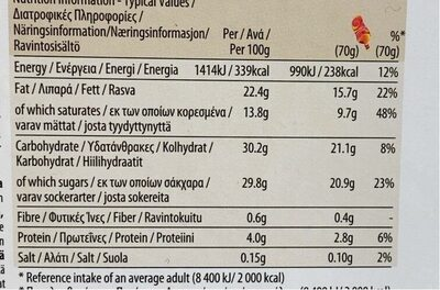 Mango & Raspberry ice cream - Nutrition facts - en