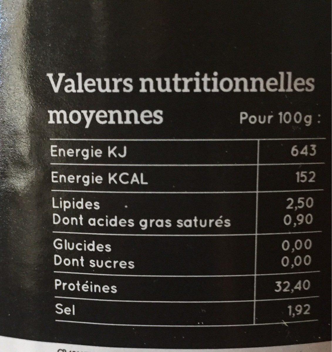 Gésiers de canard confits à la graisse de canard ESPINET - Nutrition facts