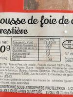 Mousse de foie de canard forestière - Voedingswaarden - fr