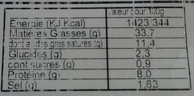 Pâté de foie de volaille au piment - Informations nutritionnelles