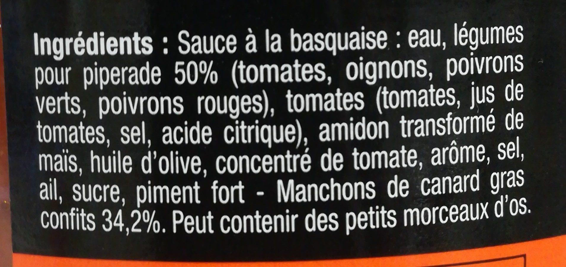 Confit de canard à la basquaise - Ingrédients - fr