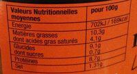 Plats cuisinés saucisses lentilles Les Bories - Voedingswaarden - fr
