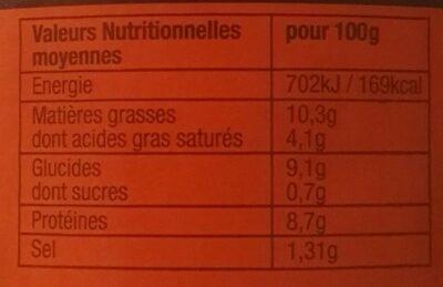 Saucisses de Toulouse aux lentilles vertes - Voedingswaarden - fr