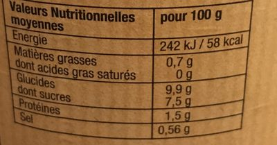 Tajine aux fruits secs - Nutrition facts