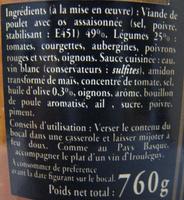 Poulet Basquaise Cuisiné à l'Huile d'Olive - Ingrédients - fr