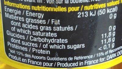 Dark Dog - Nutrition facts