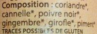 Epices pour couscous - Ingrediënten