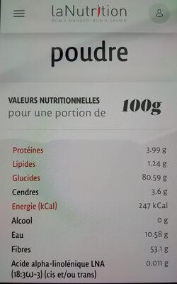 Cannelle moulue Bio - Voedingswaarden