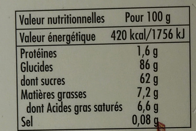Les Chuques du Nord - Informations nutritionnelles