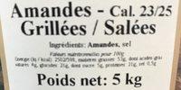 Amandes Grillées / Salées - Nutrition facts - fr