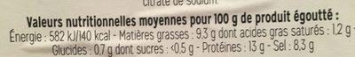 Pecheur de saveur, Salade de petites pieuvres, la barquette de 150 gr - Informations nutritionnelles - fr