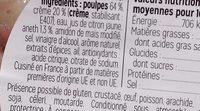 Apéri poulpes sauce aneth - Ingrédients - fr