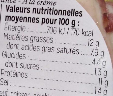 Apéri poulpes sauce aneth - Informations nutritionnelles - fr