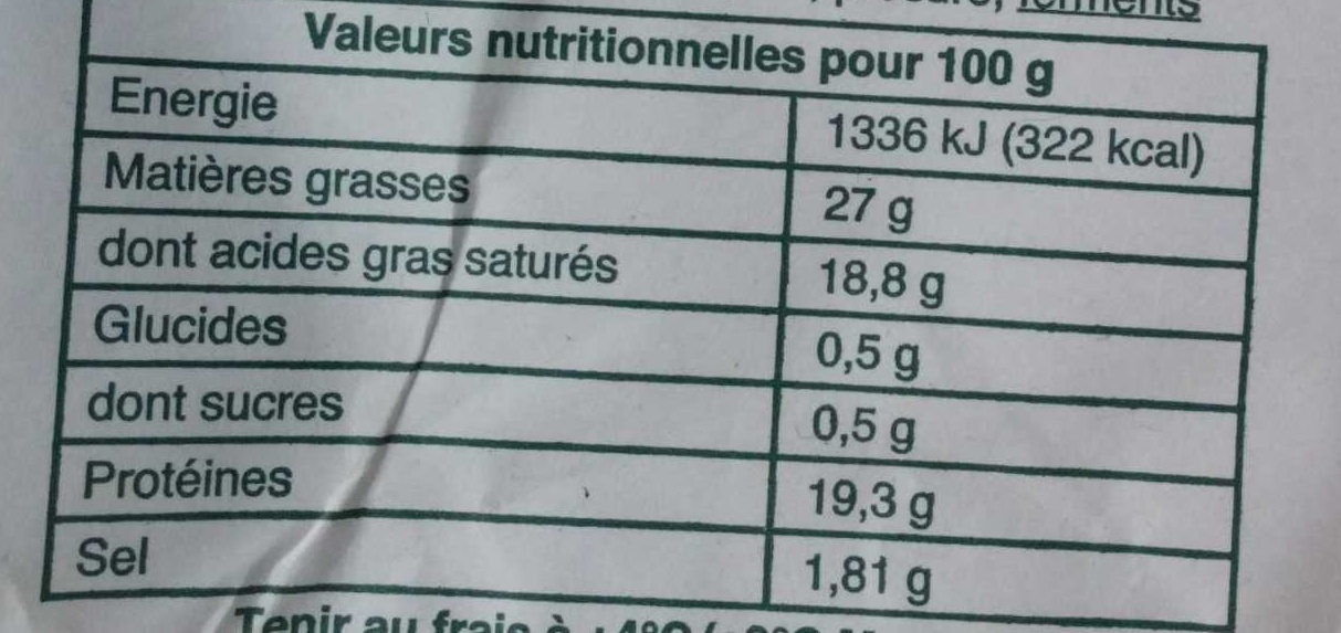 Petit munster - Nutrition facts