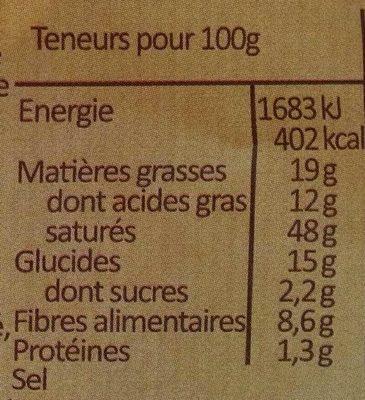 Briochettes aux Pépites de Chocolat au Lait - Informations nutritionnelles