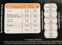 Mini brioches au Maroilles - Nutrition facts