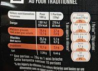 10 Mini Brioches au Maroilles - Informations nutritionnelles