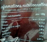 Asperges des sables des Landes - Informations nutritionnelles - fr