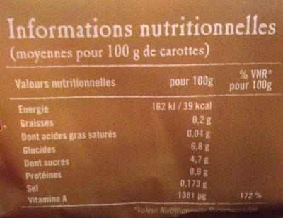 Carottes des sables - Informations nutritionnelles - fr